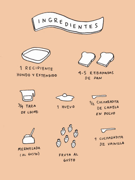 ¡Ingredientes para un french toast y un brunch perfecto!